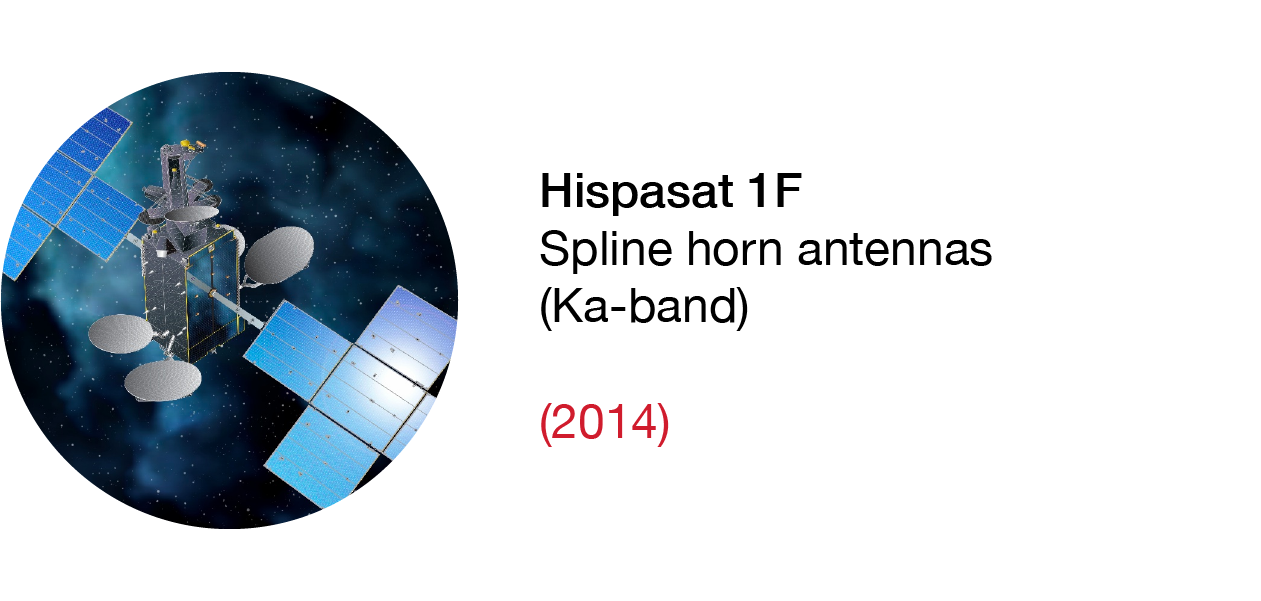 Hispasat 1F